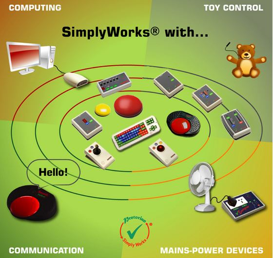SimplyWorks wireless assistive technology from Ability World